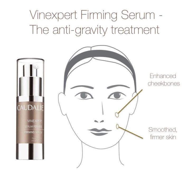 Vinexpert Firming Serum benefits